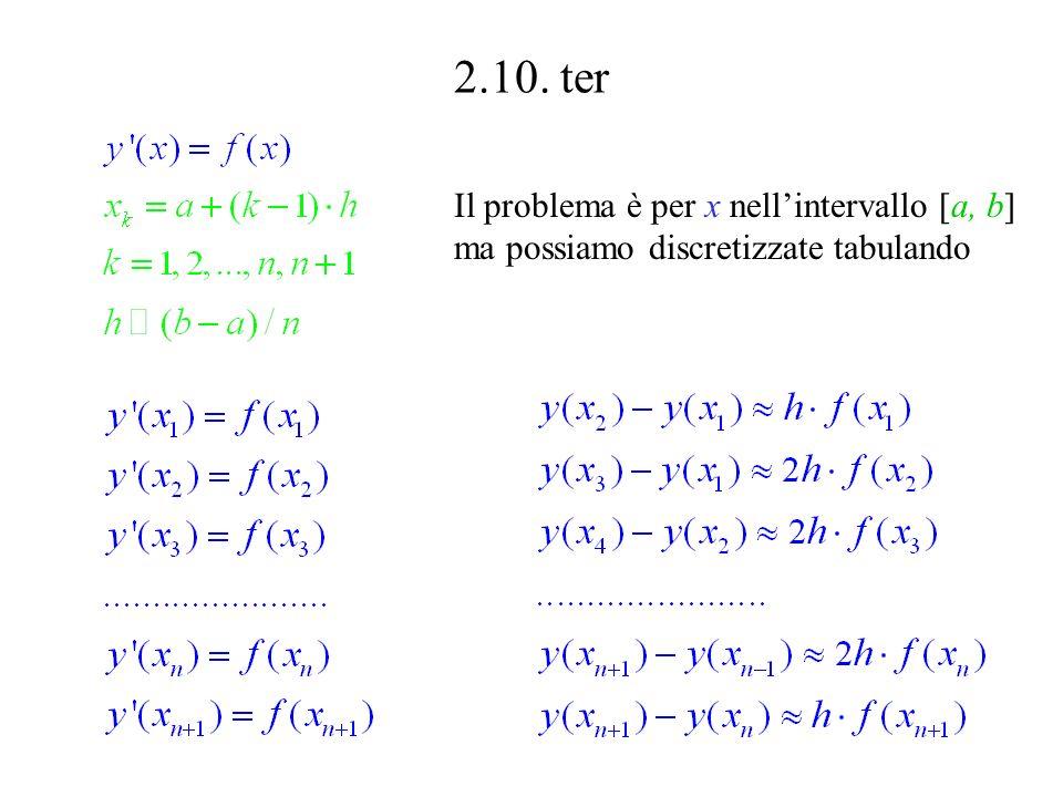 2.10. ter Il problema è per x nell'intervallo [a, b]